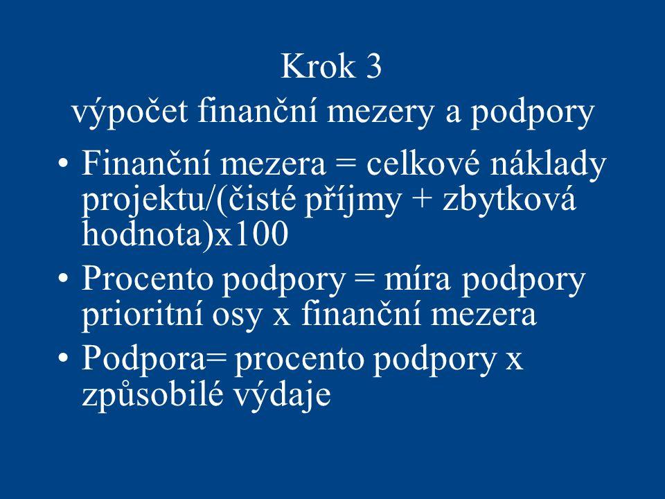 Krok 3 výpočet finanční mezery a podpory Finanční mezera = celkové náklady projektu/(čisté příjmy + zbytková hodnota)x100 Procento podpory = míra podpory prioritní osy x finanční mezera Podpora= procento podpory x způsobilé výdaje