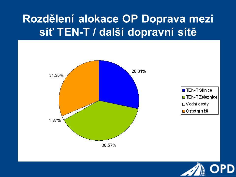 Rozdělení alokace OP Doprava mezi síť TEN-T / další dopravní sítě