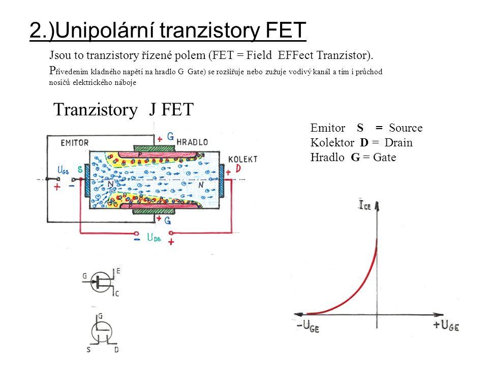 2.)Unipolární tranzistory FET Jsou to tranzistory řízené polem (FET = Field EFFect Tranzistor).
