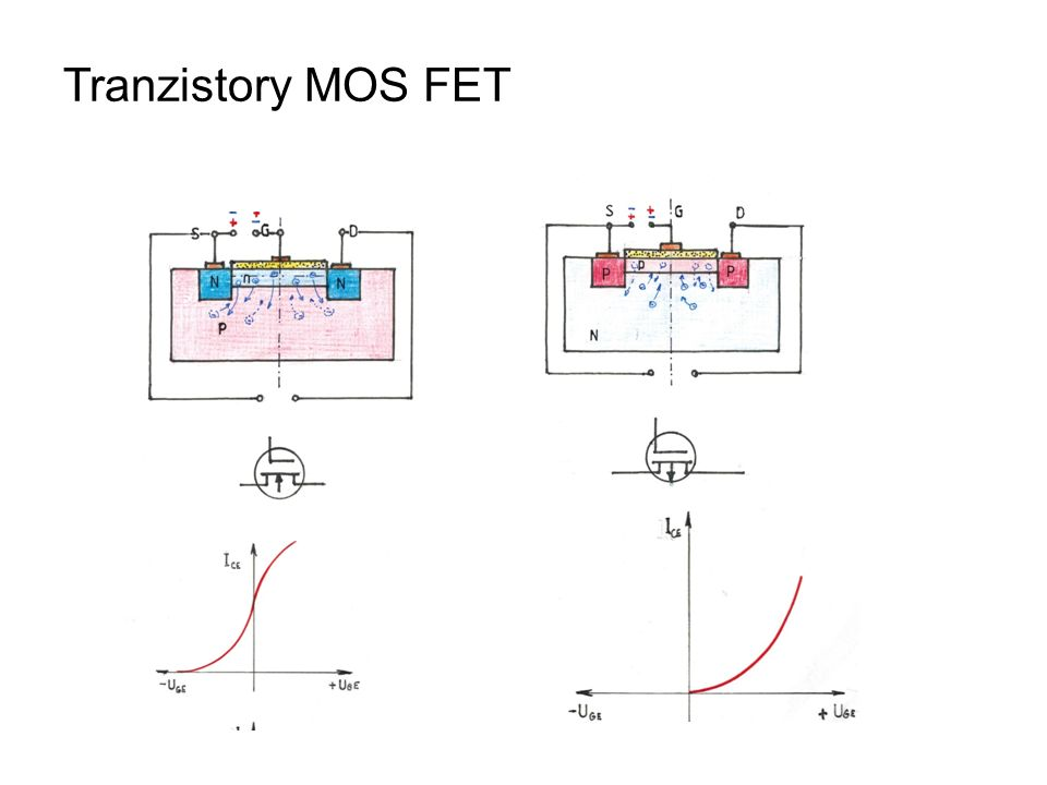 Tranzistory MOS FET