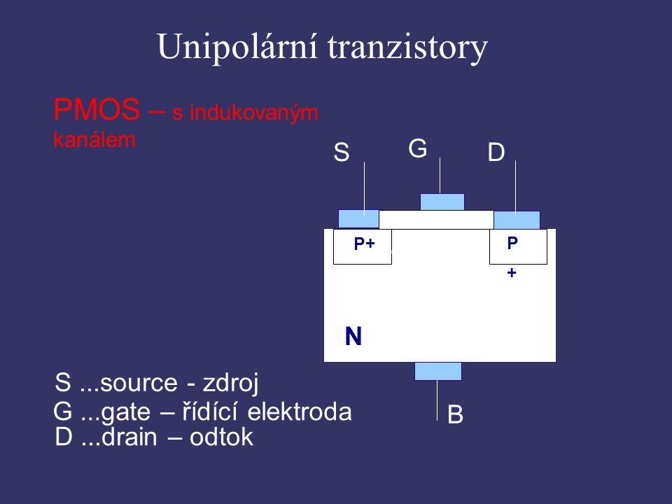 Unipolární tranzistory PMOS – s indukovaným kanálem S...source - zdroj G...gate – řídící elektroda D...drain – odtok G D P B P+P+ N S P+ B