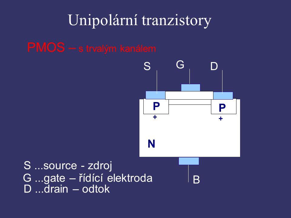 Unipolární tranzistory PMOS – s trvalým kanálem S...source - zdroj G...gate – řídící elektroda D...drain – odtok G D S B N P+P+ P+P+ ▄ ▄▄ ▄