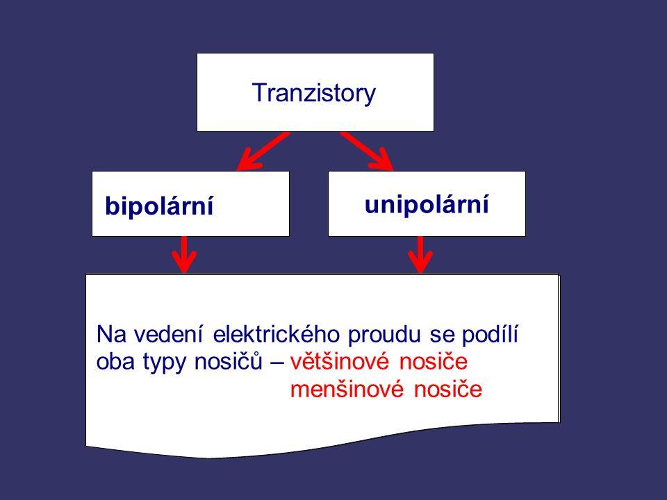unipolární bipolární - JFET - IGFET - TFT - NPN Tranzistor je třívrstvá polovodičová součástka Na vedení elektrického proudu se podílí pouze jeden typ nosičů – většinové nosiče Tranzistory - PNP Na vedení elektrického proudu se podílí oba typy nosičů – většinové nosiče menšinové nosiče