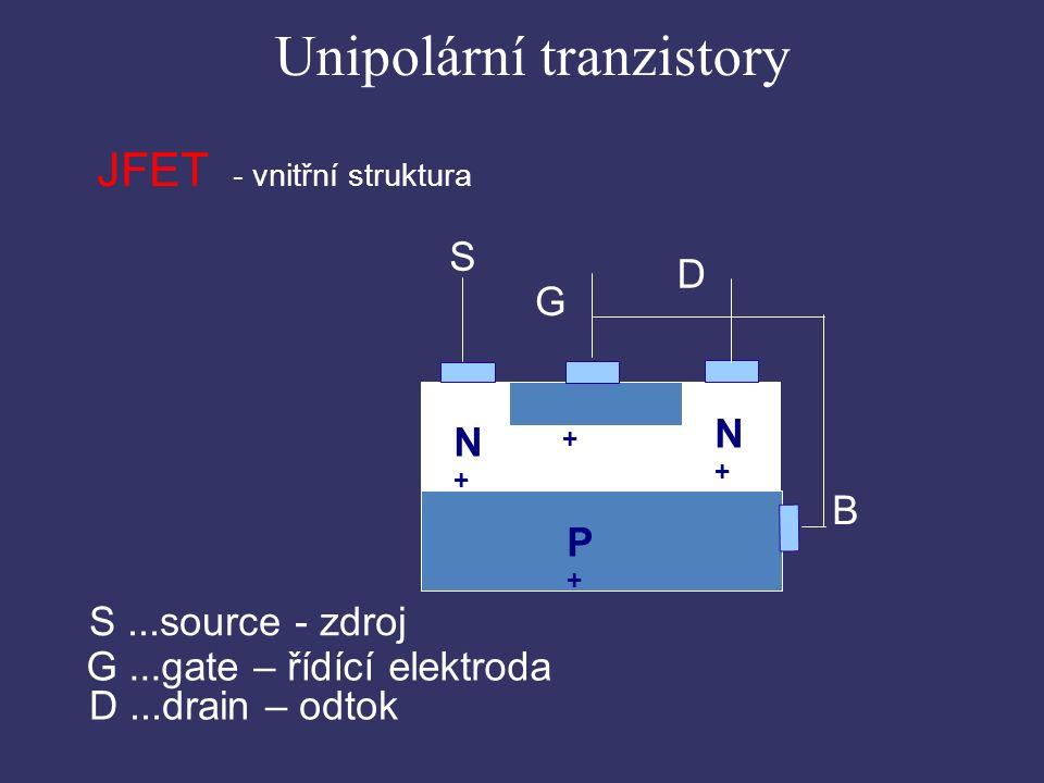 Unipolární tranzistory JFET - vnitřní struktura G D P+P+ P+P+ N+N+ N+N+ S B S...source - zdroj G...gate – řídící elektroda D...drain – odtok