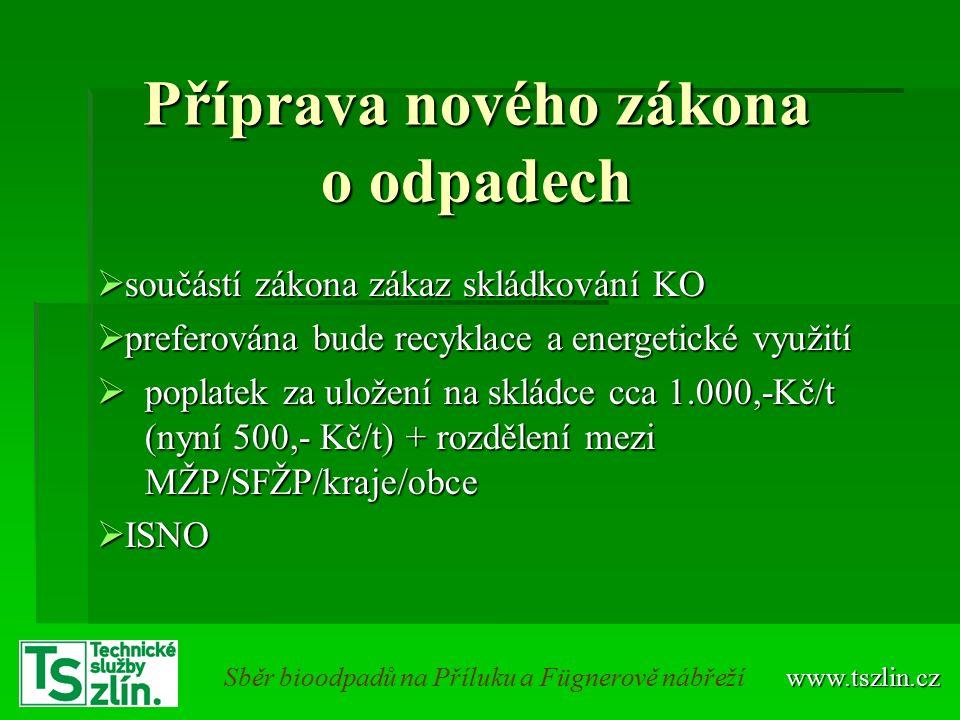 Příprava nového zákona o odpadech  součástí zákona zákaz skládkování KO  preferována bude recyklace a energetické využití  poplatek za uložení na skládce cca 1.000,-Kč/t (nyní 500,- Kč/t) + rozdělení mezi MŽP/SFŽP/kraje/obce  ISNO www.tszlin.czSběr bioodpadů na Příluku a Fügnerově nábřeží