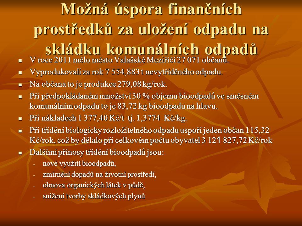 Možná úspora finančních prostředků za uložení odpadu na skládku komunálních odpadů V roce 2011 mělo město Valašské Meziříčí 27 071 občanů. V roce 2011