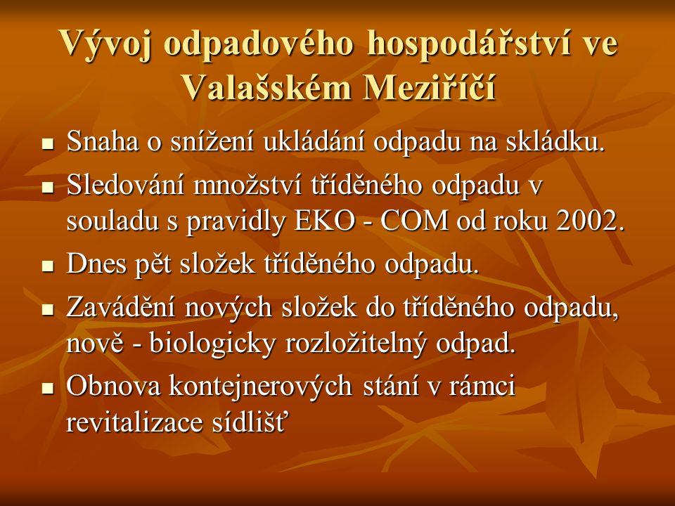 Vývoj odpadového hospodářství ve Valašském Meziříčí Snaha o snížení ukládání odpadu na skládku. Snaha o snížení ukládání odpadu na skládku. Sledování