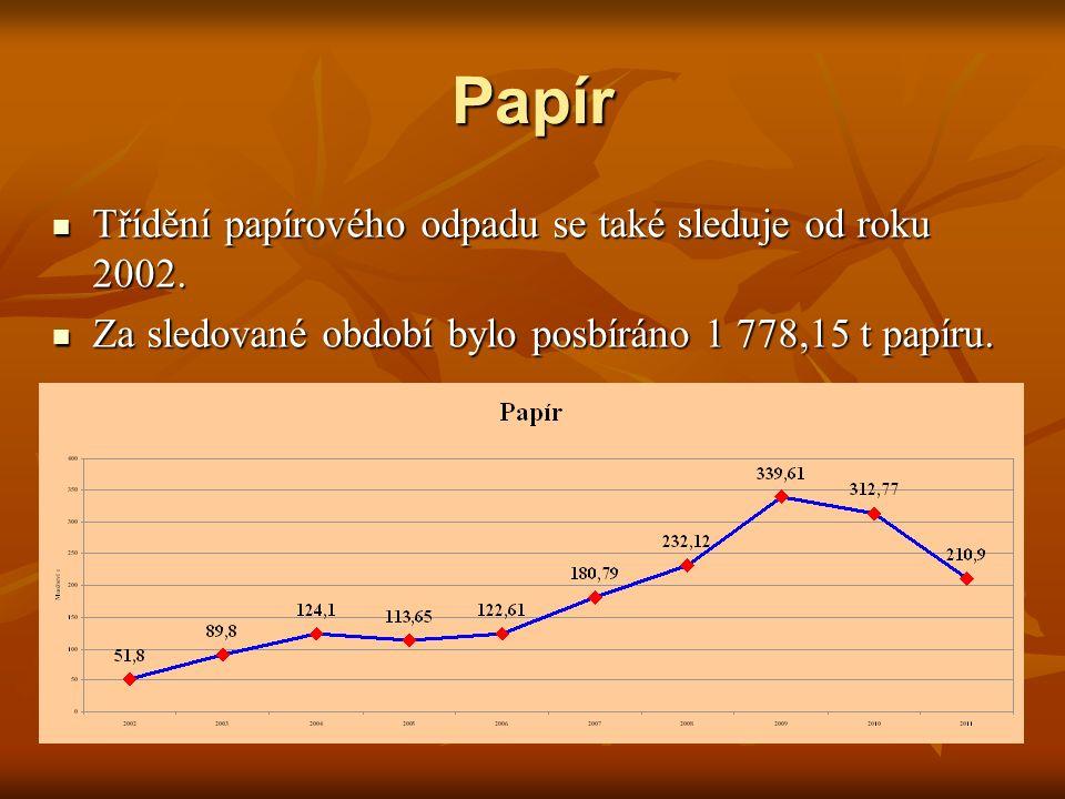 Papír Třídění papírového odpadu se také sleduje od roku 2002.