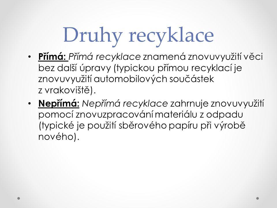 Druhy recyklace Přímá: Přímá recyklace znamená znovuvyužití věci bez další úpravy (typickou přímou recyklací je znovuvyužití automobilových součástek z vrakoviště).