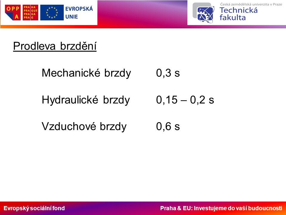 Evropský sociální fond Praha & EU: Investujeme do vaší budoucnosti Prodleva brzdění Mechanické brzdy0,3 s Hydraulické brzdy0,15 – 0,2 s Vzduchové brzdy0,6 s