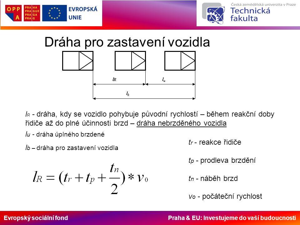 Evropský sociální fond Praha & EU: Investujeme do vaší budoucnosti Dráha pro zastavení vozidla lblb lulu lRlR l R - dráha, kdy se vozidlo pohybuje původní rychlostí – během reakční doby řidiče až do plné účinnosti brzd – dráha nebrzděného vozidla l u - dráha úplného brzdené l b – dráha pro zastavení vozidla t r - reakce řidiče t p - prodleva brzdění t n - náběh brzd v o - počáteční rychlost