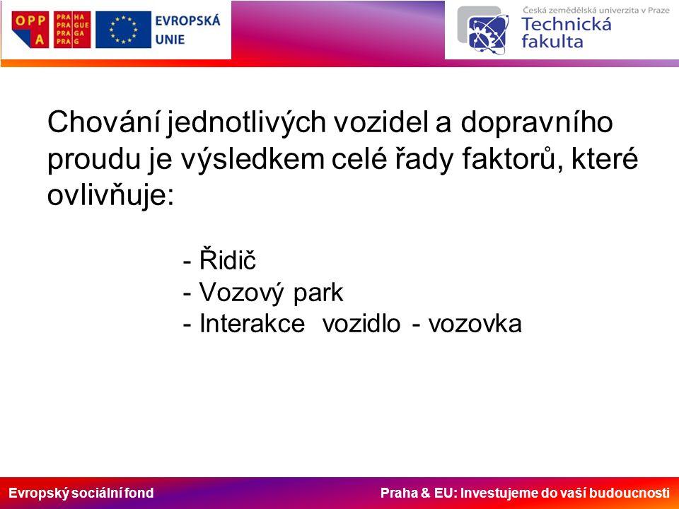 Evropský sociální fond Praha & EU: Investujeme do vaší budoucnosti Kolektivnost - Charakteristika silničního provozu Individualita- řízení vozidla a pohyb po komunikaci je individuální vlastností řidiče a jeho momentálního stavu Kolektivnost - je více účastníků silničního provozu (individualit), všichni se musí respektovat.