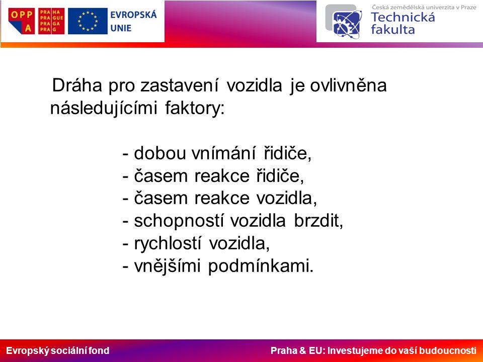 Evropský sociální fond Praha & EU: Investujeme do vaší budoucnosti Dráha pro zastavení vozidla je ovlivněna následujícími faktory: - dobou vnímání řidiče, - časem reakce řidiče, - časem reakce vozidla, - schopností vozidla brzdit, - rychlostí vozidla, - vnějšími podmínkami.