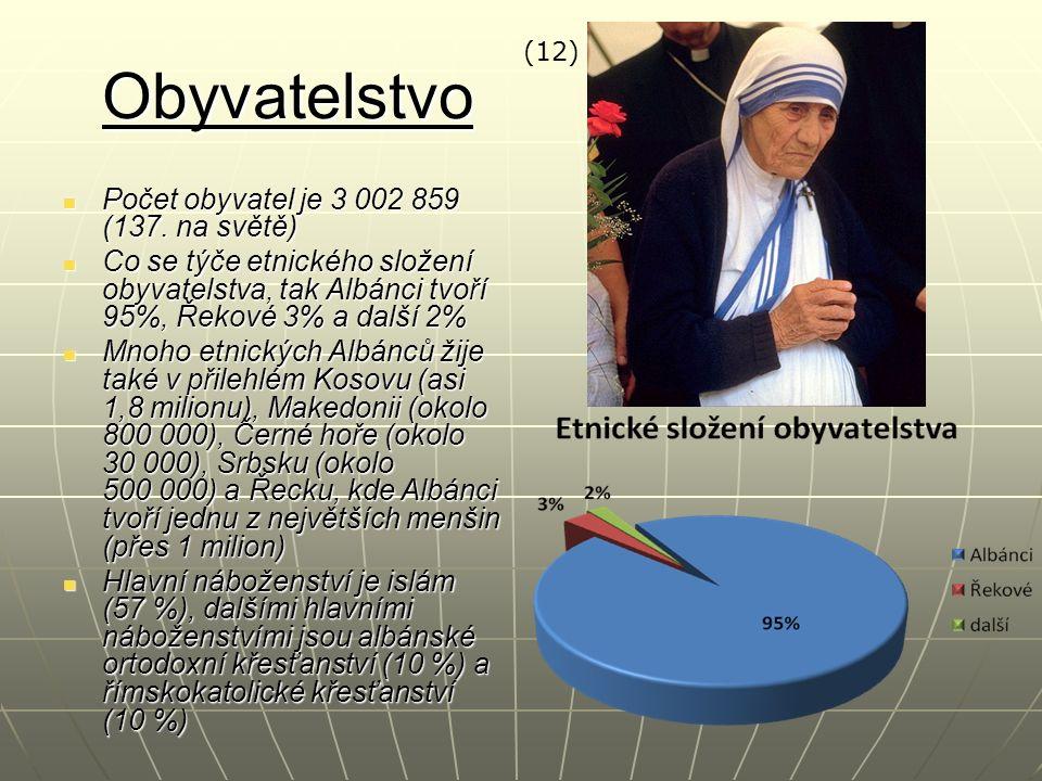 Obyvatelstvo Počet obyvatel je 3 002 859 (137. na světě) Počet obyvatel je 3 002 859 (137.