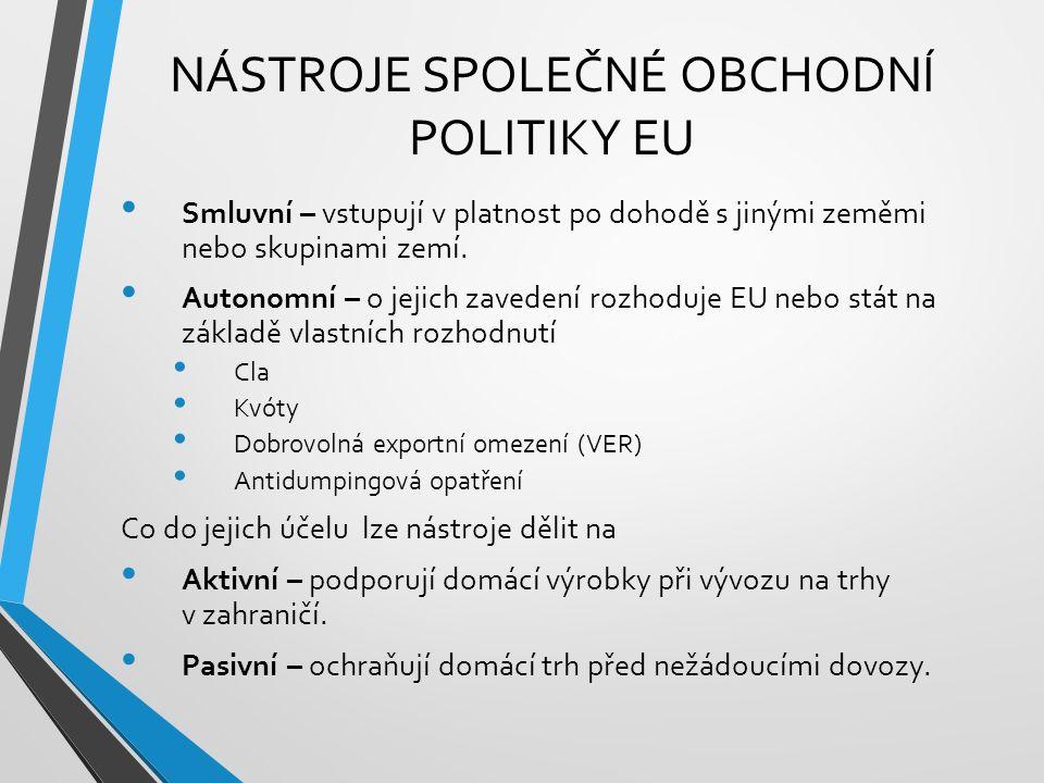 NÁSTROJE SPOLEČNÉ OBCHODNÍ POLITIKY EU Smluvní – vstupují v platnost po dohodě s jinými zeměmi nebo skupinami zemí. Autonomní – o jejich zavedení rozh