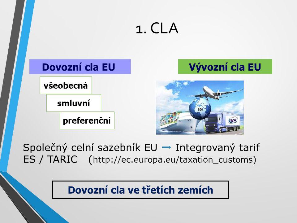 1. CLA Vývozní cla EU všeobecná smluvní preferenční Společný celní sazebník EU Integrovaný tarif ES / TARIC ( http://ec.europa.eu/taxation_customs) Do
