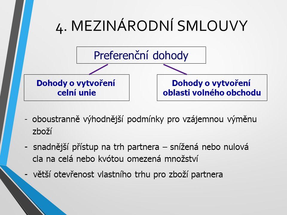 4. MEZINÁRODNÍ SMLOUVY Preferenční dohody Dohody o vytvoření celní unie Dohody o vytvoření oblasti volného obchodu - oboustranně výhodnější podmínky p