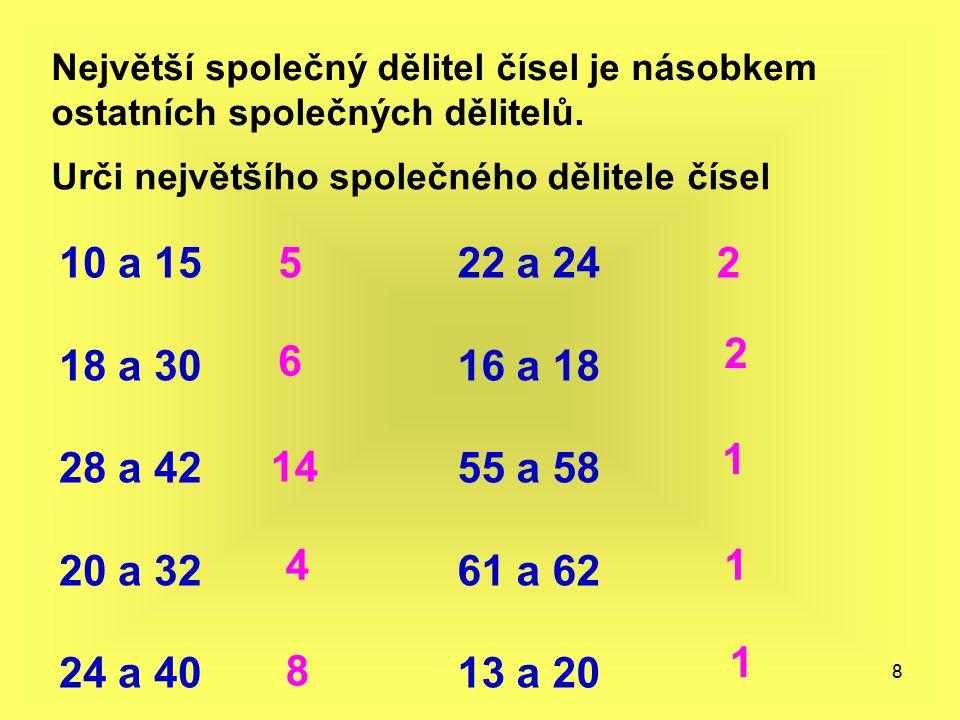 8 Největší společný dělitel čísel je násobkem ostatních společných dělitelů. Urči největšího společného dělitele čísel 10 a 15 18 a 30 28 a 42 20 a 32