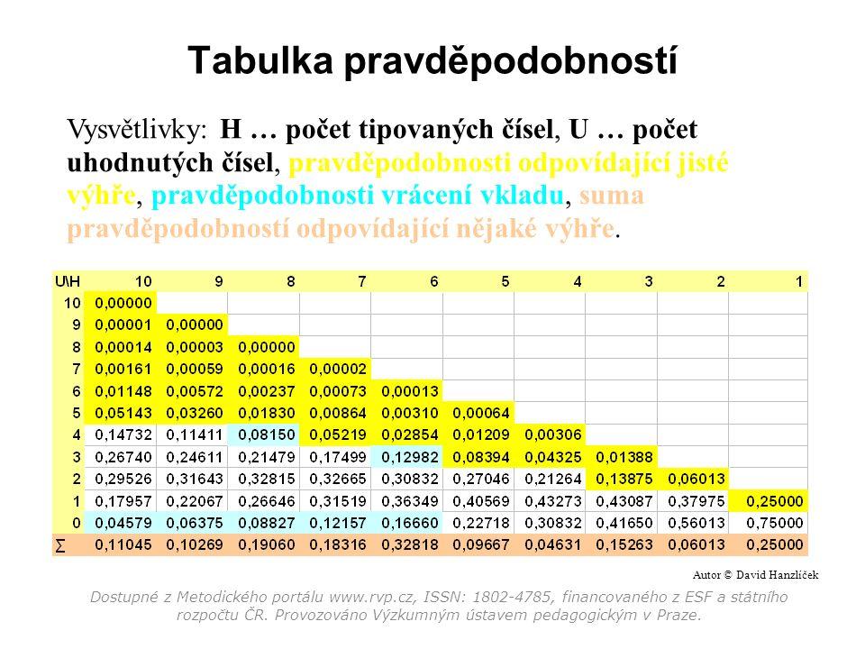 Tabulka pravděpodobností Vysvětlivky: H … počet tipovaných čísel, U … počet uhodnutých čísel, pravděpodobnosti odpovídající jisté výhře, pravděpodobno