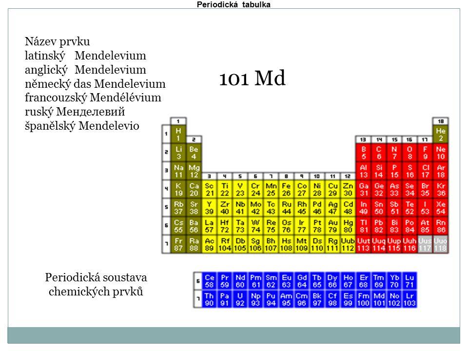 Název prvku latinský Mendelevium anglický Mendelevium německý das Mendelevium francouzský Mendélévium ruský Менделевий španělský Mendelevio 101 Md Periodická tabulka Periodická soustava chemických prvků
