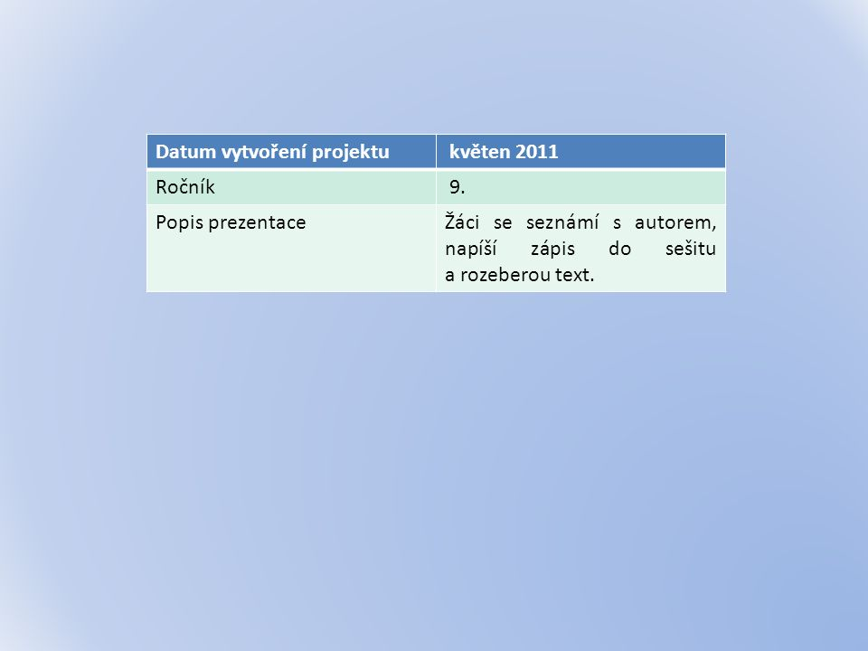 Datum vytvoření projektu květen 2011 Ročník 9.
