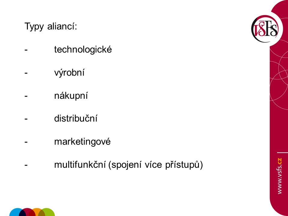 Typy aliancí: - technologické - výrobní - nákupní - distribuční - marketingové - multifunkční (spojení více přístupů)