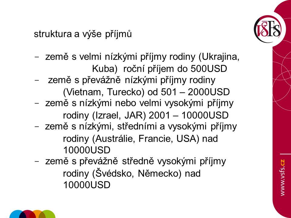 struktura a výše příjmů - země s velmi nízkými příjmy rodiny (Ukrajina, Kuba) roční příjem do 500USD - země s převážně nízkými příjmy rodiny (Vietnam,