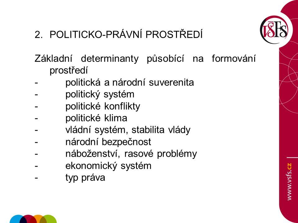 2.POLITICKO-PRÁVNÍ PROSTŘEDÍ Základní determinanty působící na formování prostředí - politická a národní suverenita - politický systém - politické kon