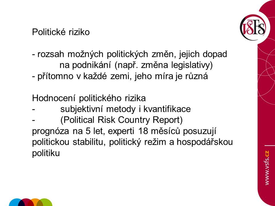 Politické riziko - rozsah možných politických změn, jejich dopad na podnikání (např.