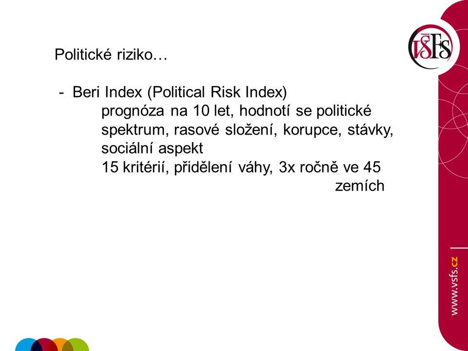 Politické riziko… - Beri Index (Political Risk Index) prognóza na 10 let, hodnotí se politické spektrum, rasové složení, korupce, stávky, sociální asp