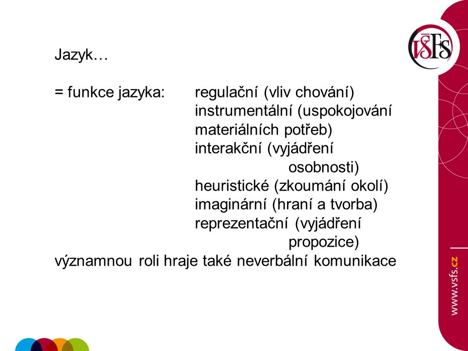 Jazyk… = funkce jazyka:regulační (vliv chování) instrumentální (uspokojování materiálních potřeb) interakční (vyjádření osobnosti) heuristické (zkoumání okolí) imaginární (hraní a tvorba) reprezentační (vyjádření propozice) významnou roli hraje také neverbální komunikace