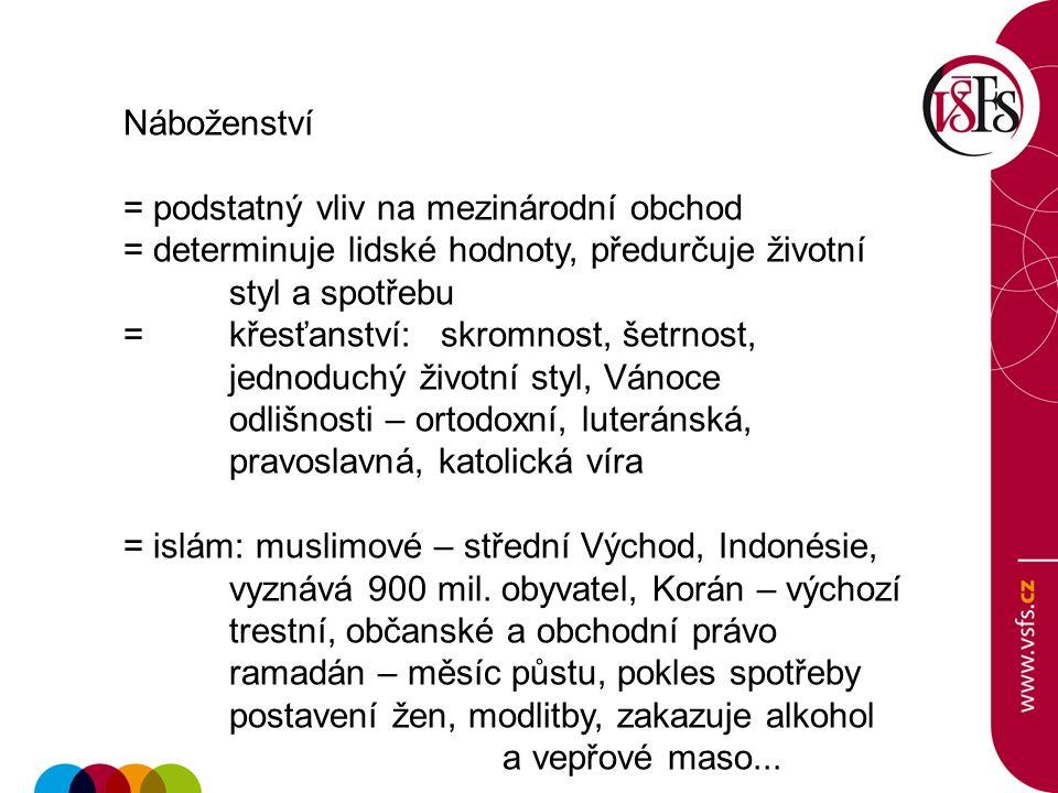 Náboženství = podstatný vliv na mezinárodní obchod = determinuje lidské hodnoty, předurčuje životní styl a spotřebu =křesťanství:skromnost, šetrnost, jednoduchý životní styl, Vánoce odlišnosti – ortodoxní, luteránská, pravoslavná, katolická víra = islám: muslimové – střední Východ, Indonésie, vyznává 900 mil.