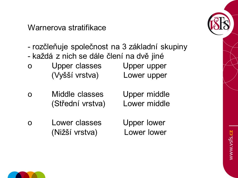 Warnerova stratifikace - rozčleňuje společnost na 3 základní skupiny - každá z nich se dále člení na dvě jiné o Upper classesUpper upper (Vyšší vrstva) Lower upper o Middle classesUpper middle (Střední vrstva) Lower middle o Lower classesUpper lower (Nižší vrstva) Lower lower