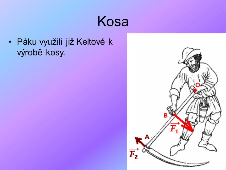 Teorie páky jednoduchý stroj ze 3 částí – rameno břemene,osa rotace,rameno síly.