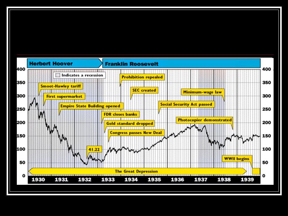 Celosvětová krize Hospodářství vyspělých států propojeno (vzájemný obchod, podíly ve firmách, akcie …)  krize postihla celý svět