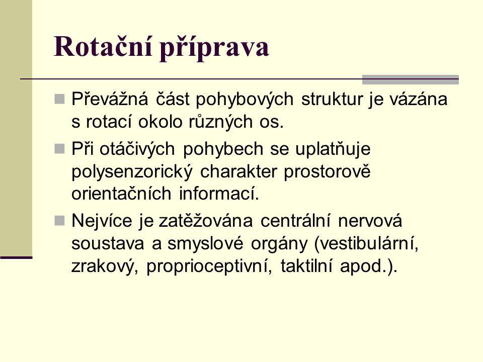 Rotační příprava Převážná část pohybových struktur je vázána s rotací okolo různých os.