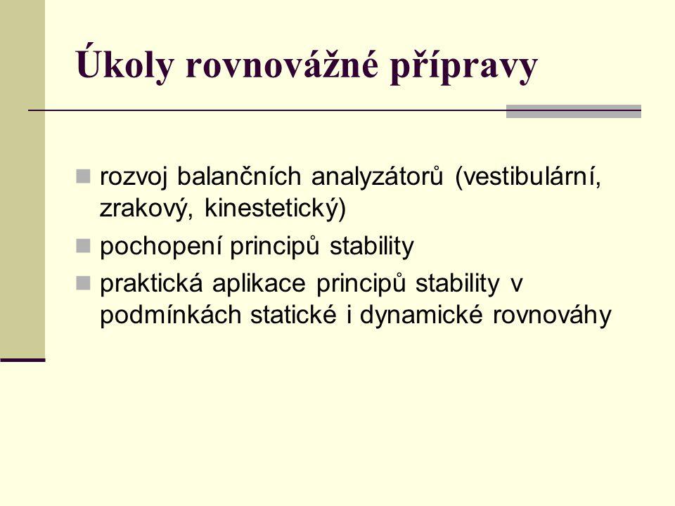 Úkoly rovnovážné přípravy rozvoj balančních analyzátorů (vestibulární, zrakový, kinestetický) pochopení principů stability praktická aplikace principů stability v podmínkách statické i dynamické rovnováhy