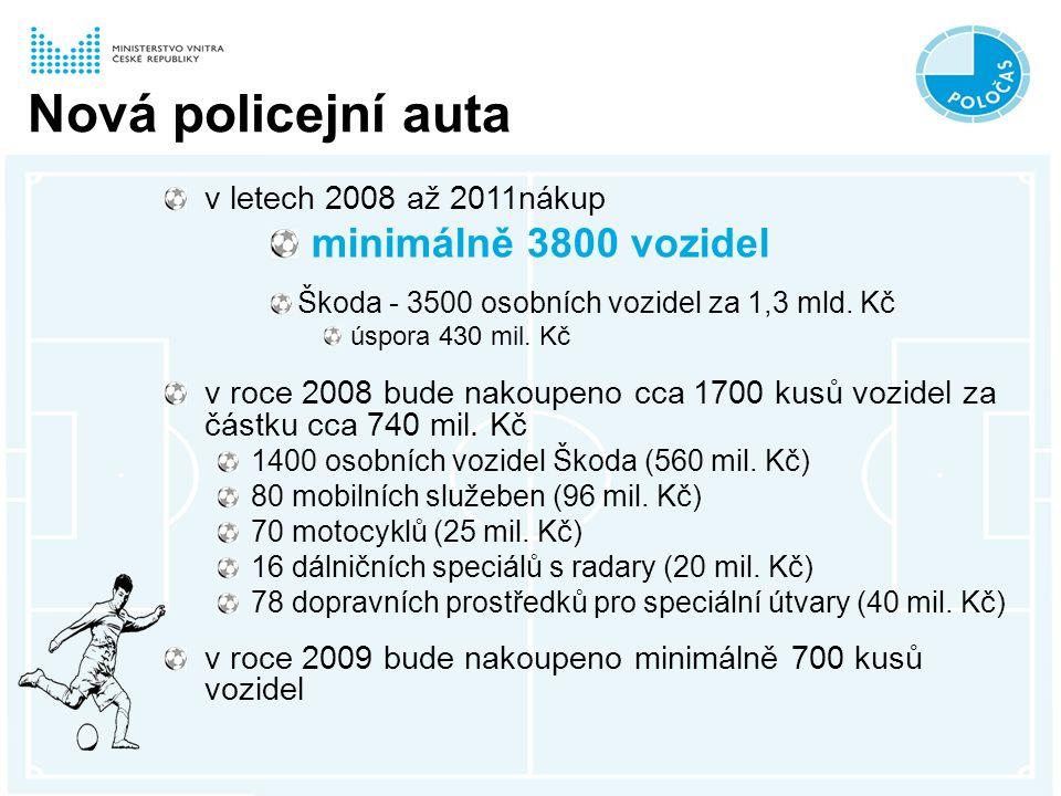 Nová policejní auta v letech 2008 až 2011nákup minimálně 3800 vozidel Škoda - 3500 osobních vozidel za 1,3 mld.