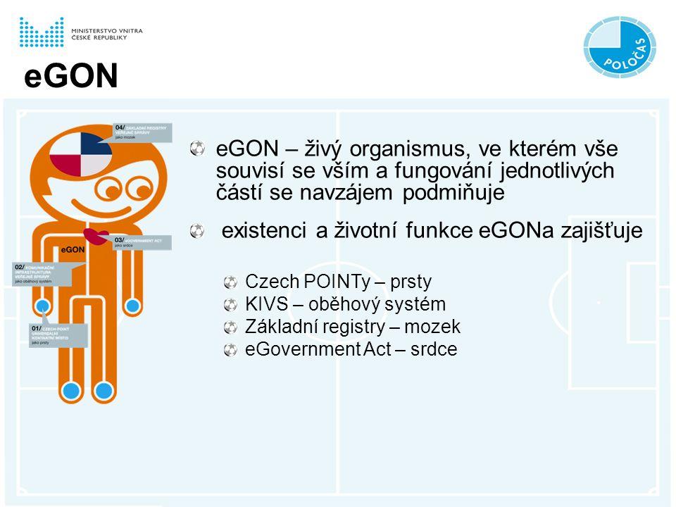 eGON eGON – živý organismus, ve kterém vše souvisí se vším a fungování jednotlivých částí se navzájem podmiňuje existenci a životní funkce eGONa zajišťuje Czech POINTy – prsty KIVS – oběhový systém Základní registry – mozek eGovernment Act – srdce