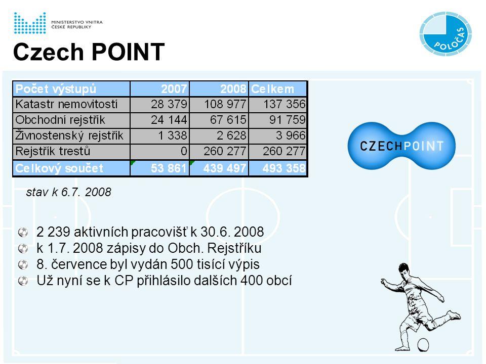 Czech POINT 2 239 aktivních pracovišť k 30.6. 2008 k 1.7.