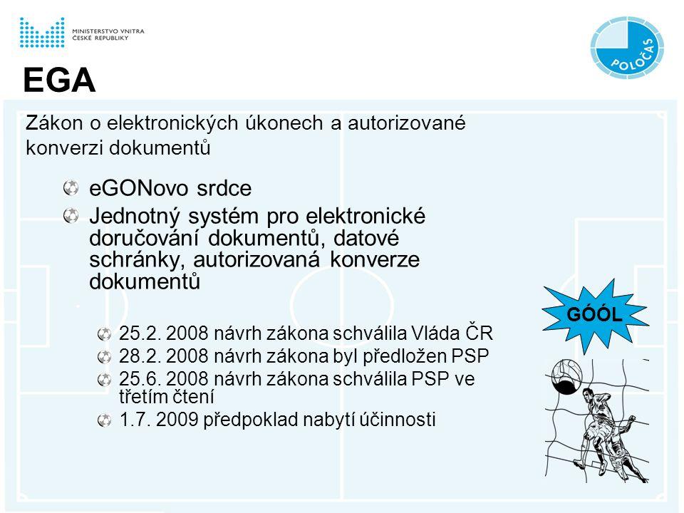 EGA eGONovo srdce Jednotný systém pro elektronické doručování dokumentů, datové schránky, autorizovaná konverze dokumentů 25.2.