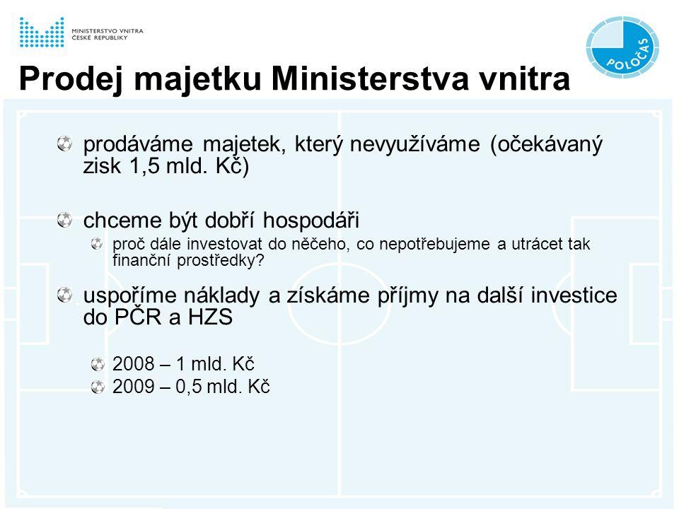 Prodej majetku Ministerstva vnitra prodáváme majetek, který nevyužíváme (očekávaný zisk 1,5 mld.