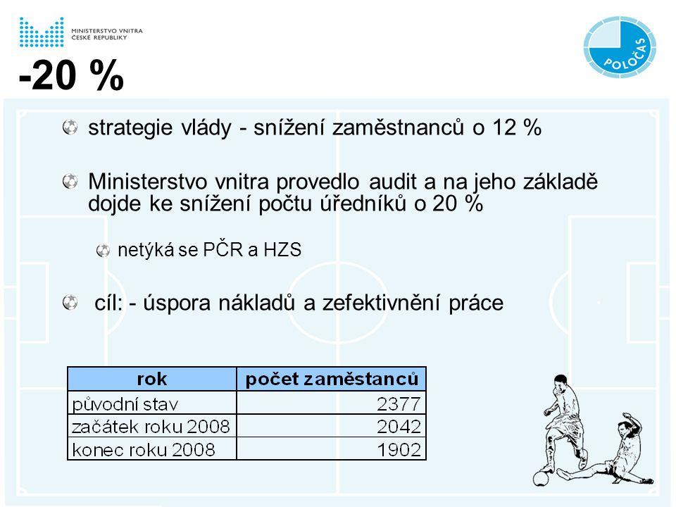 -20 % strategie vlády - snížení zaměstnanců o 12 % Ministerstvo vnitra provedlo audit a na jeho základě dojde ke snížení počtu úředníků o 20 % netýká se PČR a HZS cíl: - úspora nákladů a zefektivnění práce
