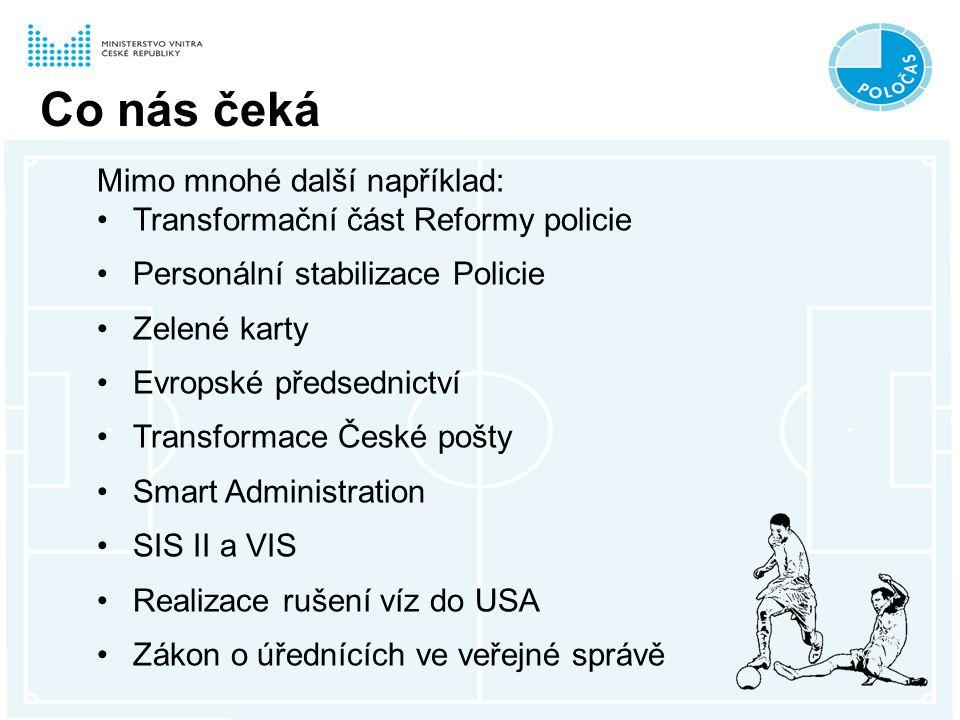 Co nás čeká Mimo mnohé další například: Transformační část Reformy policie Personální stabilizace Policie Zelené karty Evropské předsednictví Transformace České pošty Smart Administration SIS II a VIS Realizace rušení víz do USA Zákon o úřednících ve veřejné správě