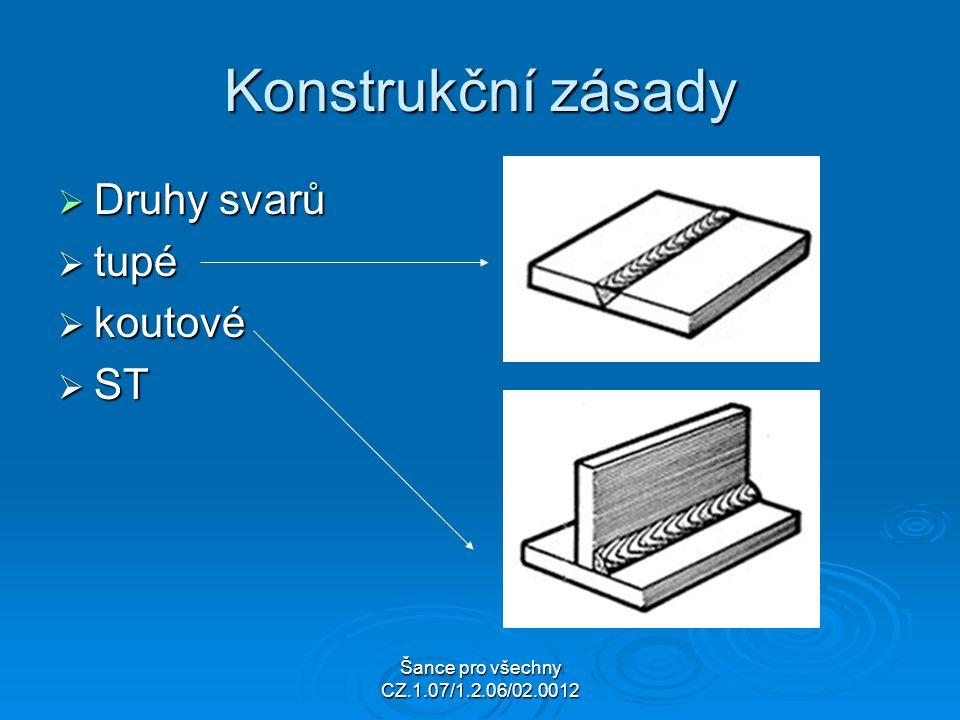 Šance pro všechny CZ.1.07/1.2.06/02.0012 Konstrukční zásady  Druhy svarů  tupé  koutové  ST