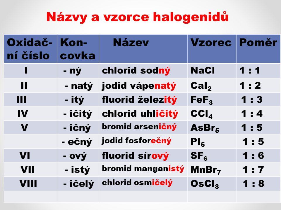 Oxidač- ní číslo Kon- covka NázevVzorecPoměr I - nýchlorid sodnýNaCl1 : 1 II - natýjodid vápenatýCaI 2 1 : 2 III - itýfluorid železitýFeF 3 1 : 3 IV -
