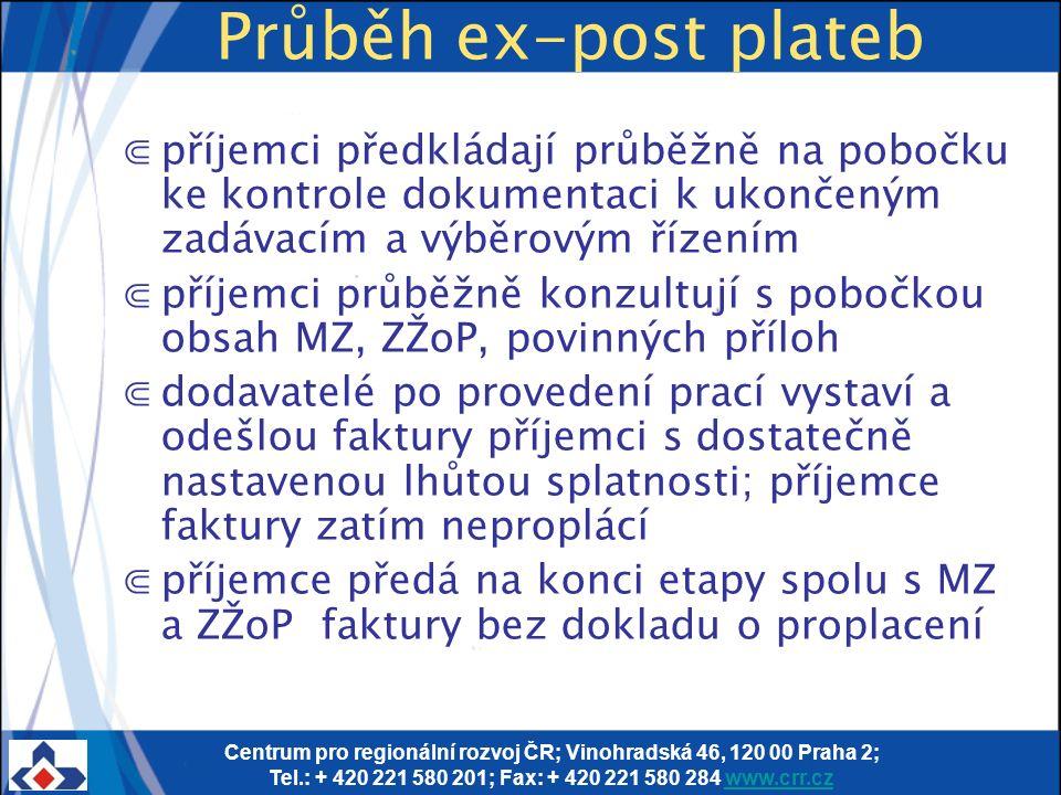 Centrum pro regionální rozvoj ČR; Vinohradská 46, 120 00 Praha 2; Tel.: + 420 221 580 201; Fax: + 420 221 580 284 www.crr.czwww.crr.cz Průběh ex-post