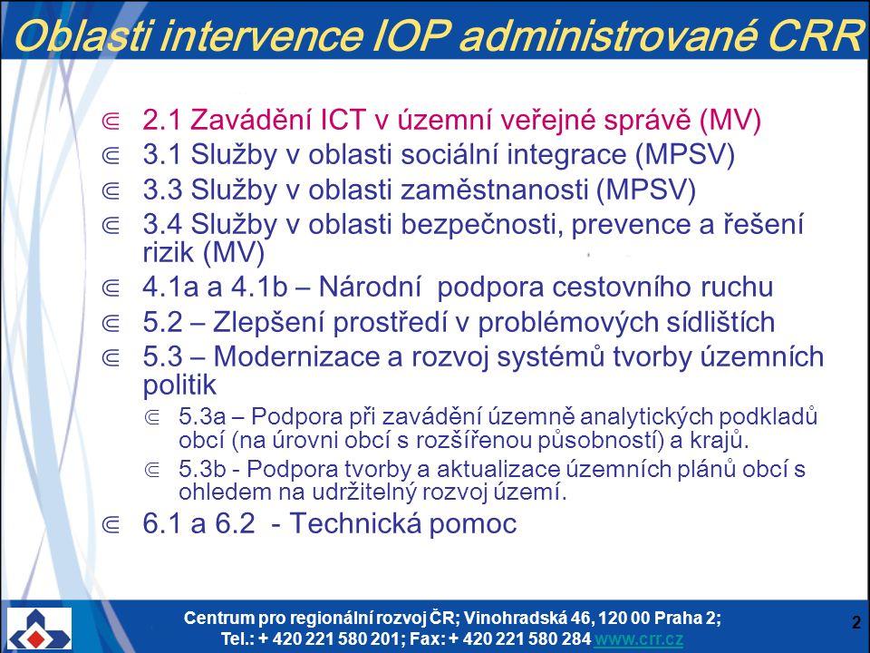 Centrum pro regionální rozvoj ČR; Vinohradská 46, 120 00 Praha 2; Tel.: + 420 221 580 201; Fax: + 420 221 580 284 www.crr.czwww.crr.cz 2 Oblasti intervence IOP administrované CRR ⋐ 2.1 Zavádění ICT v územní veřejné správě (MV) ⋐ 3.1 Služby v oblasti sociální integrace (MPSV) ⋐ 3.3 Služby v oblasti zaměstnanosti (MPSV) ⋐ 3.4 Služby v oblasti bezpečnosti, prevence a řešení rizik (MV) ⋐ 4.1a a 4.1b – Národní podpora cestovního ruchu ⋐ 5.2 – Zlepšení prostředí v problémových sídlištích ⋐ 5.3 – Modernizace a rozvoj systémů tvorby územních politik ⋐ 5.3a – Podpora při zavádění územně analytických podkladů obcí (na úrovni obcí s rozšířenou působností) a krajů.