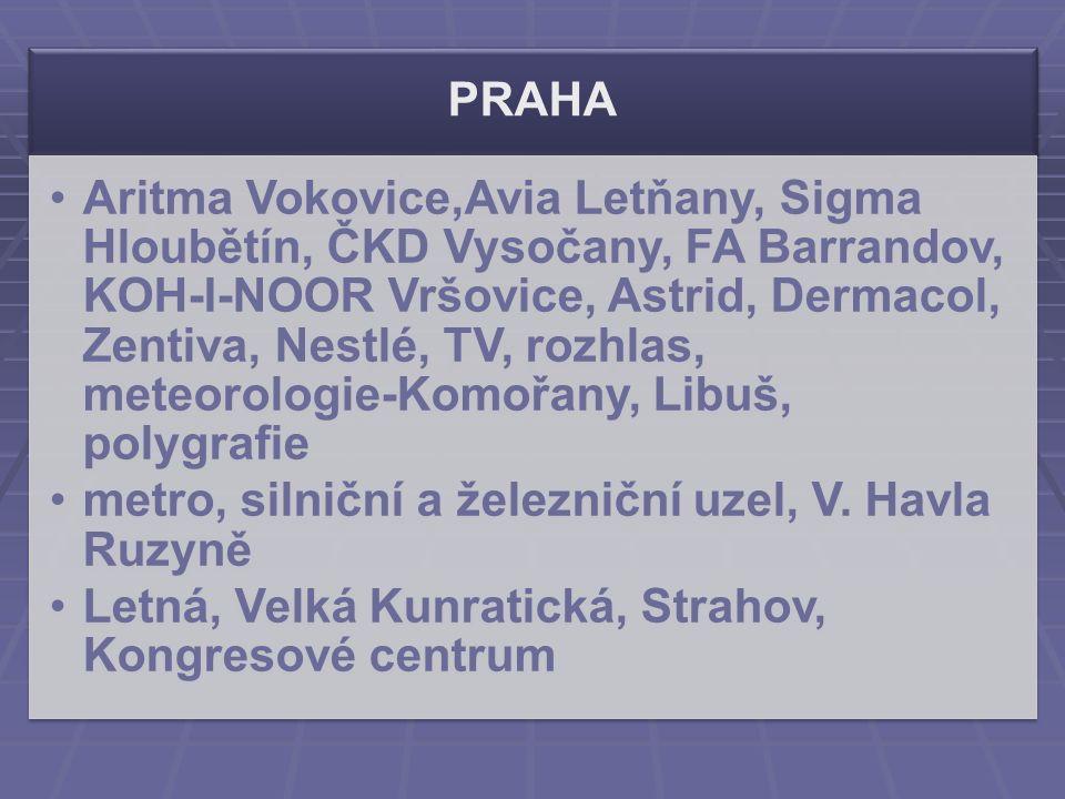 PRAHA Aritma Vokovice,Avia Letňany, Sigma Hloubětín, ČKD Vysočany, FA Barrandov, KOH-I-NOOR Vršovice, Astrid, Dermacol, Zentiva, Nestlé, TV, rozhlas,