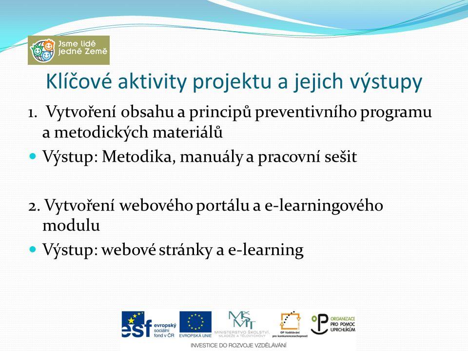 Klíčové aktivity projektu a jejich výstupy 1. Vytvoření obsahu a principů preventivního programu a metodických materiálů Výstup: Metodika, manuály a p